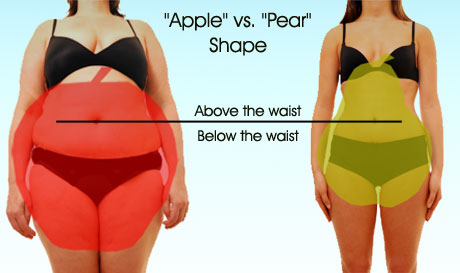 apple-body-shape-vs-pear-body-shape